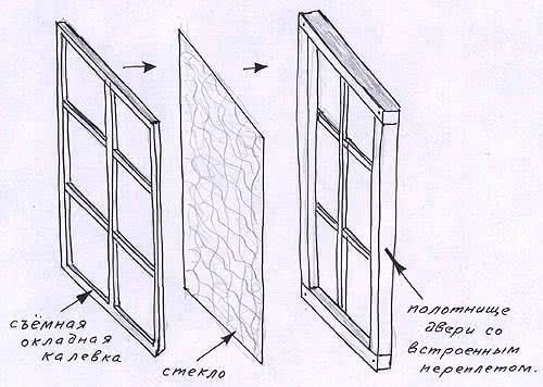 фото: Сборка филенчатой двери со стеклом
