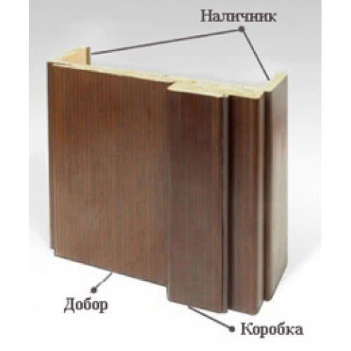 фото: Схема правильной комплектации двери
