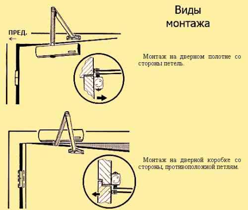 фото: схема монтажа доводчика