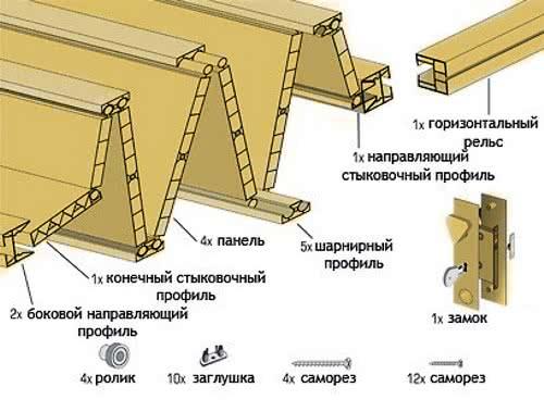 фото: схема монтажа двери гармошки