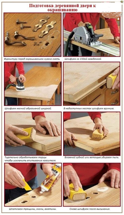 фото: Последовательность работ при подготовке полотна и нанесении средства
