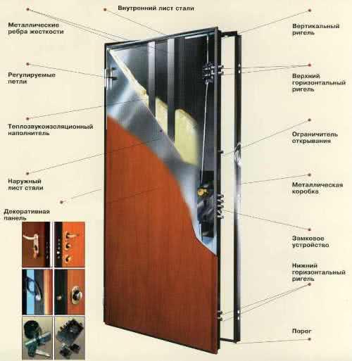 фото: железная дверь из толстого полотна